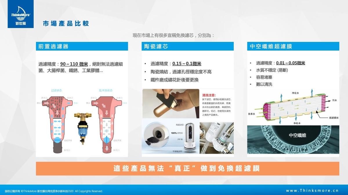 市場上一般淨水技術-07