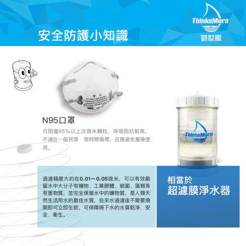 口罩等級 vs. 淨水濾芯的關係  新世膜 ThinksMore 是醫用等級的產品